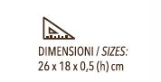 PRAIDA dimensions